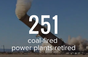 251 Coal-fired Power Plants Retired